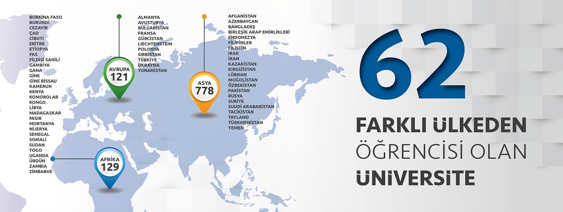 Students from 62 Dıfferent CountrıesEUROPE 121, ASIA 778, AFRICA 129, TOTAL 1028 INTERNATIONAL STUDENTS
